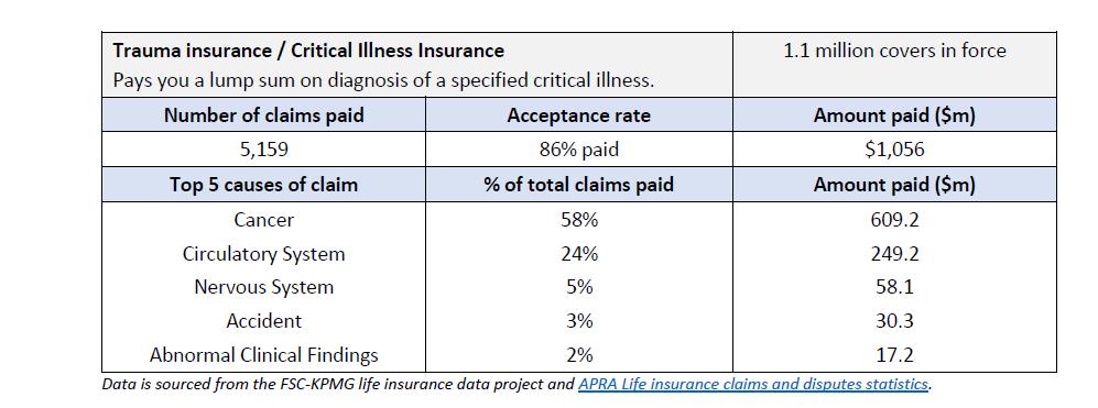 trauma-insurance-sydney-financial-advisers-wealth-management
